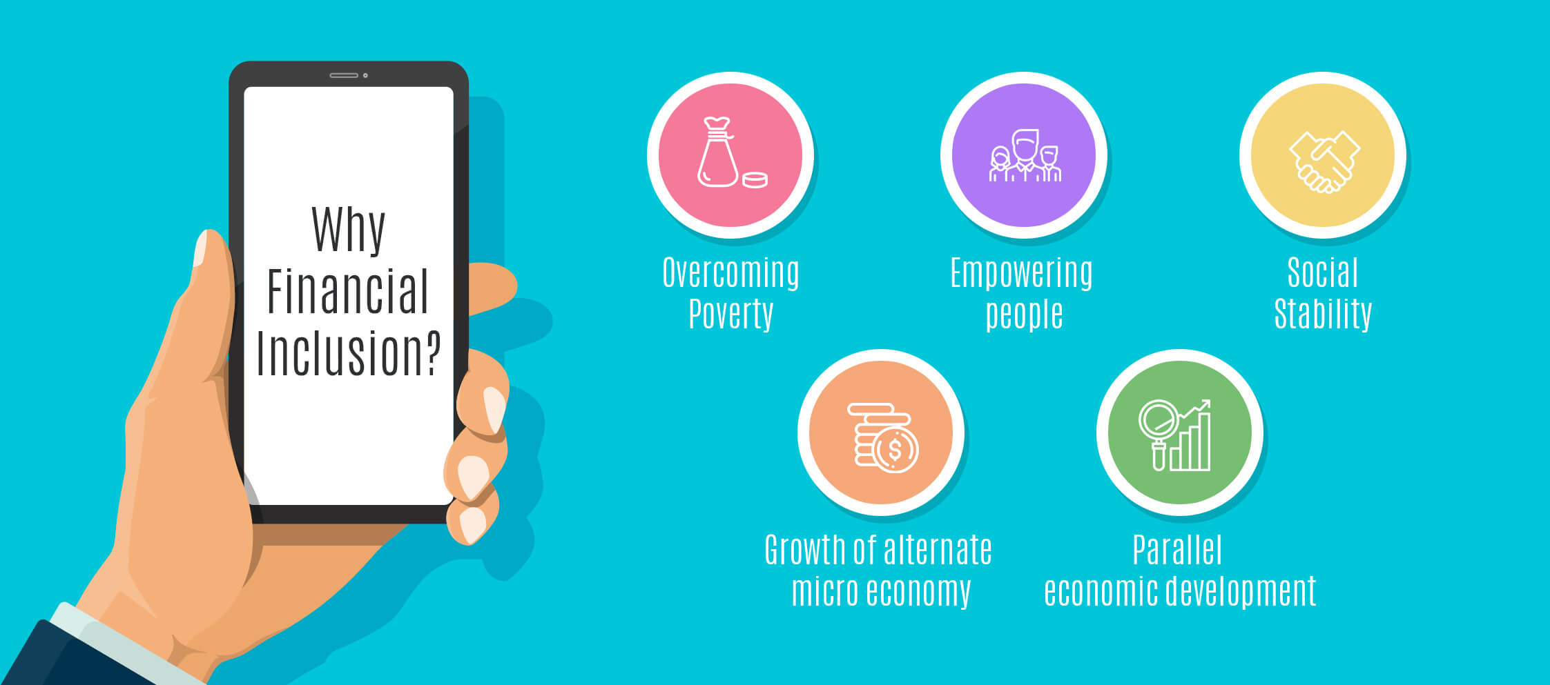 Why Financial Inclusion